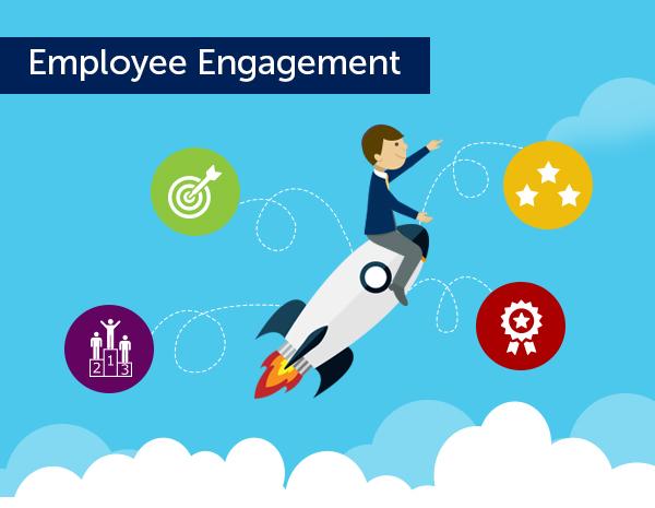 Gamification in employee communities