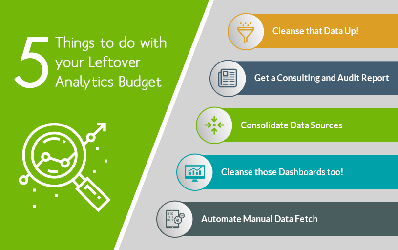5 things to do with your leftover analytics budget